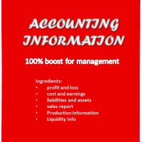 How Accounting Information Helps Management