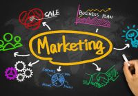Marketing Definition, Functions, Importance, Process
