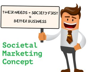 societal marketing concept