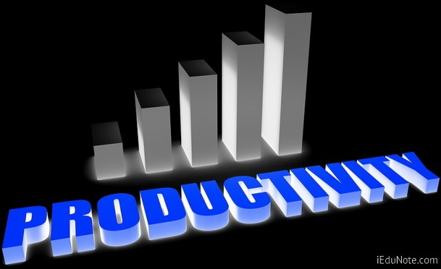 Organizational Behavior Opportunities for Improving Quality and Productivity