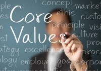 Importance of Values in Organisational Behavior