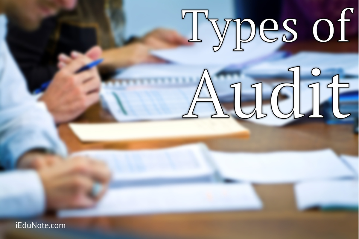 Types of audit and their characteristics