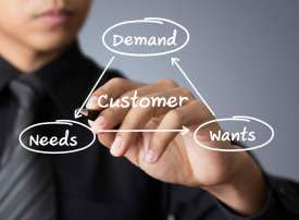 Needs and wants drive people to demand products and services.