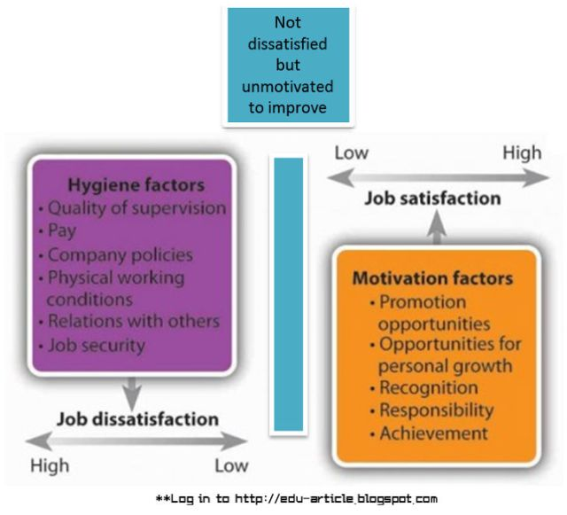 applications of motivation theory in real life Alderfer's erg theory can be used to explain someone's motivation to work in a job because the theory is can you give a real work example of attribution theory.