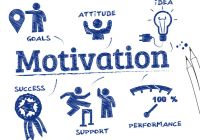 What is Motivation? Definition, Features, Objectives