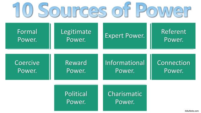 10 Sources of Power in Organizational Behavior