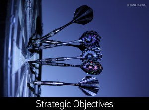 Strategic Objectives Definition