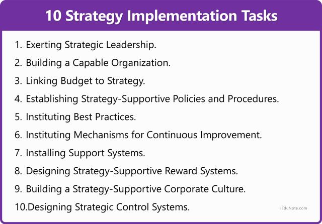 10 Strategy Implementation Tasks