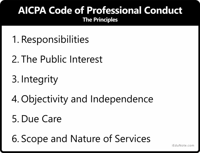 AICPA Code of Professional Conduct - The Principles