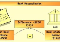 Causes of Disagreement between Depositors Book and Bank Statement