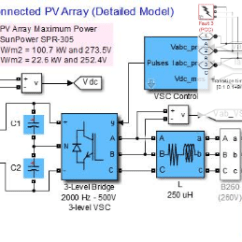 3 Types Of Faults Diagram 5 Mm Jack Wiring Study On Three Phase Photovoltaic Systems Under Grid Ieee