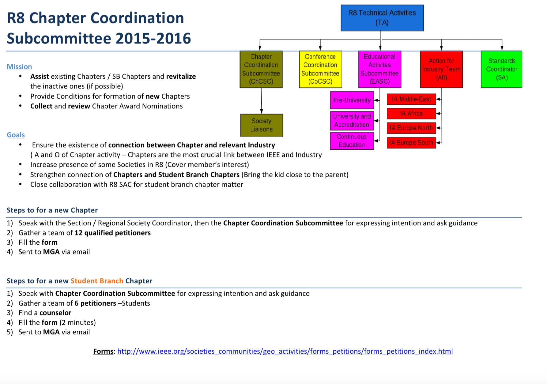 2015 – Page 4 – IEEE Region 8