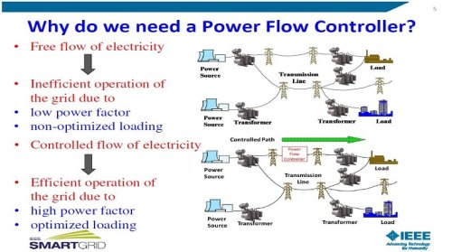 small resolution of smart power flow controller for smart grid applications by kalyan sen