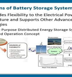 advanced tutorials battery wiring diagrams for solar energy systems [ 1540 x 860 Pixel ]
