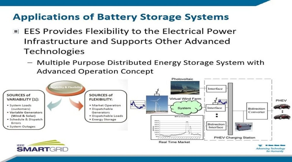 medium resolution of advanced tutorials battery wiring diagrams for solar energy systems