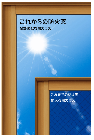 YKK防火Gシリーズガラス