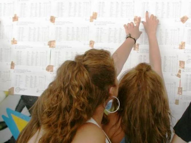 Αποτελέσματα Επιλογής Υποψηφίων Καταρτιζομένων ΙΕΚ