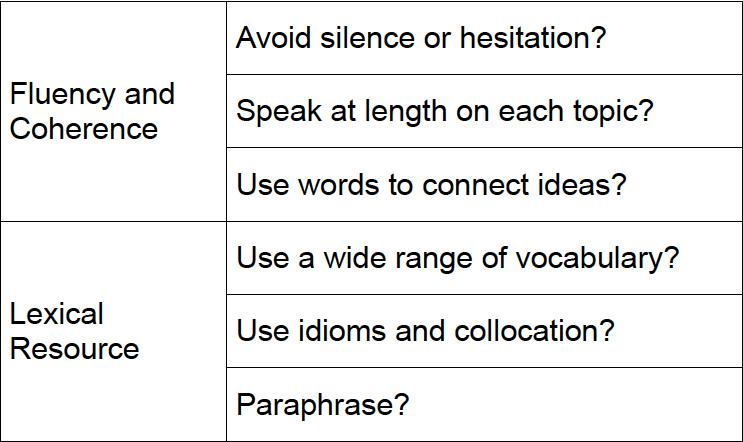 ielts speaking feedback sheet  free download
