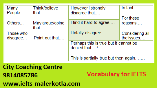 vocabulary for IELTS task 2
