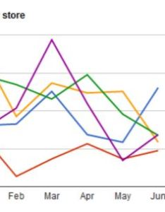 Ielts writing line graph bar chart also types of reports task rh ielts