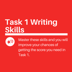 IELTS Writing Task 1 Skills