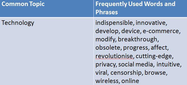 IELTS essay topics technology