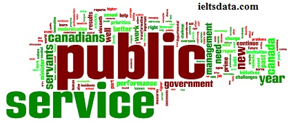 Governments should focus their spending on public services rather than on arts such as Music and Painting. To what extent do you agree or disagree?