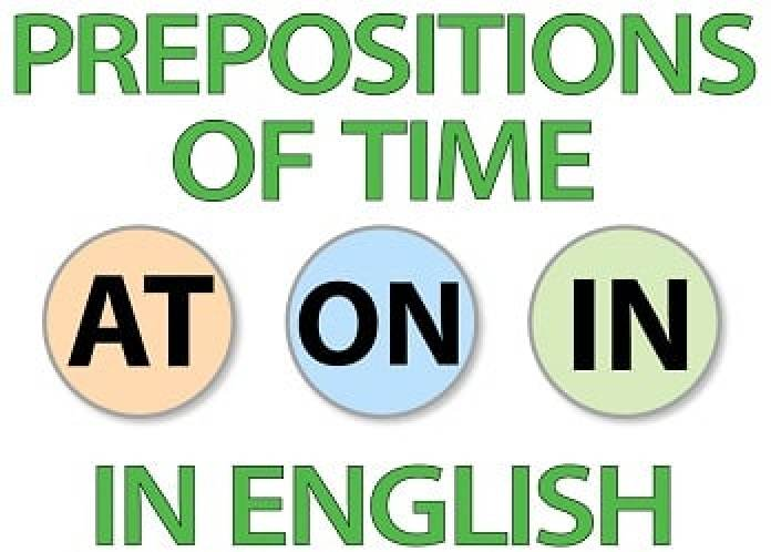 Prepositions English Grammar Ielts Exam
