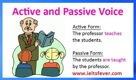 The Active and the Passive voice English Grammar