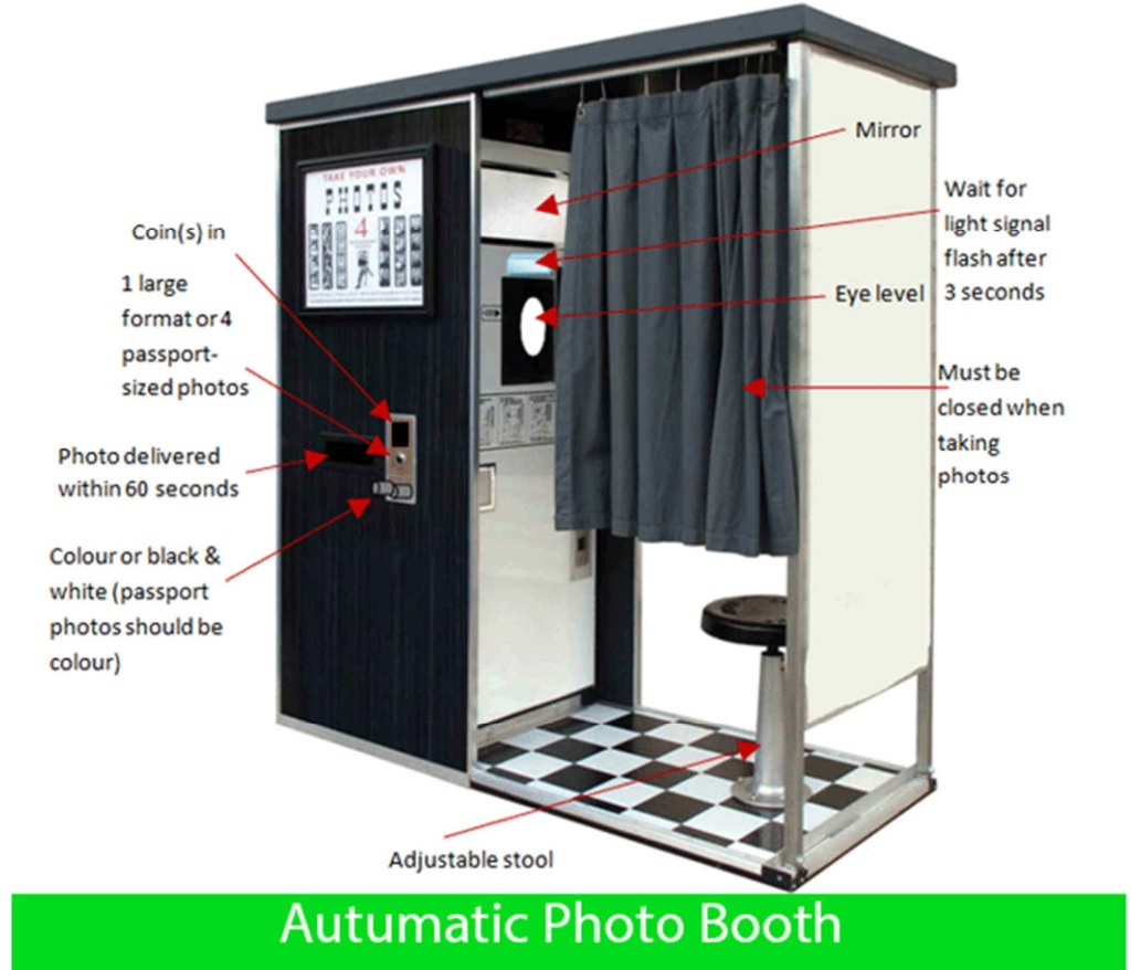 Automatic Photo Booth Academic Writing