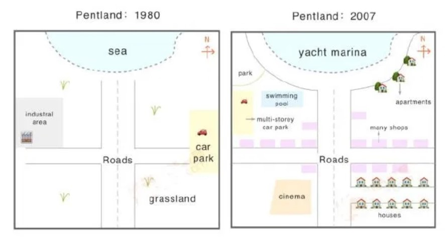 The maps shows the change of pentland from 1980 to 2007