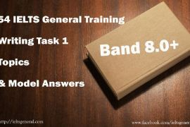 IELTSgeneral.com - 54 IELTS General Writing Task 1 Topics and Band 8.0+ Samples
