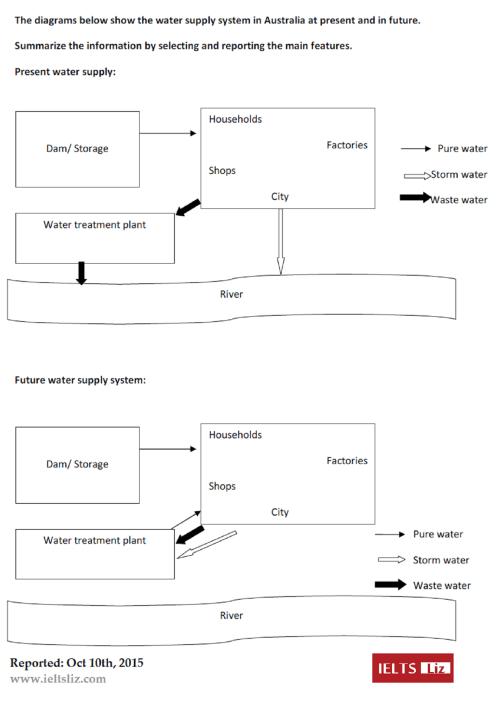 garage door opener circuit diagram 139 15660srt1 water cycle diagram writing wiring diagram t5  water cycle diagram writing wiring