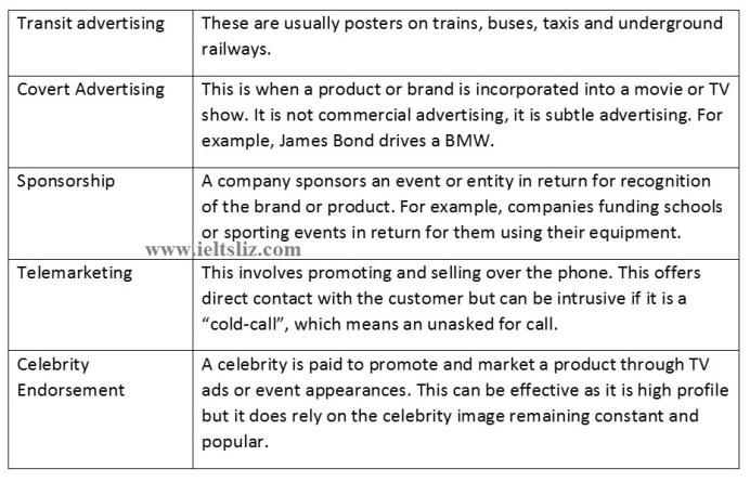 Advertising Vocabulary & Pronunciation
