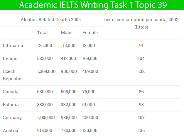 Application essay writing ielts