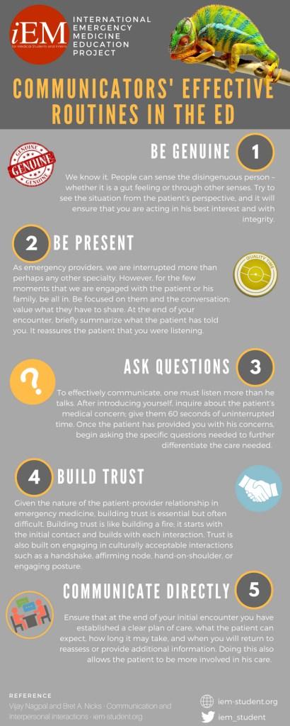 iEM-infographic-communication