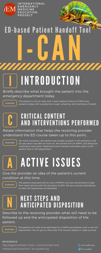 iEM-infographic-patient hand off - I-CAN