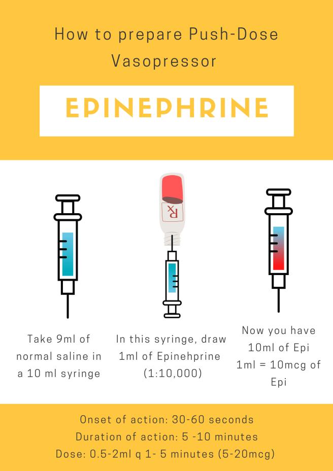 push dose epinephrine