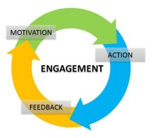 engagement_loop_m