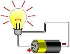 การใช้พลังงานของวงจรไฟฟ้ากระแสสลับและกระแสตรง