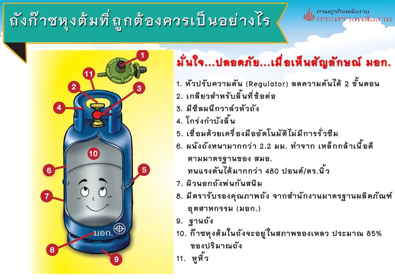 มารู้จักถังก๊าซหุงต้มที่ถูกต้องควรเป็นอย่างไร