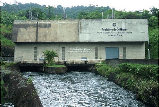 ขนาดของโรงไฟฟ้าพลังงานน้ำ