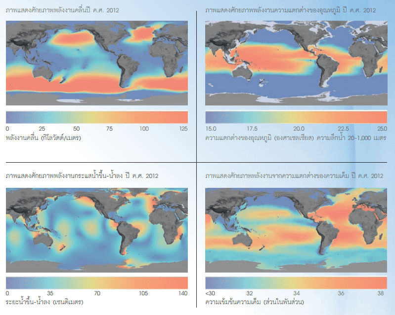 ศักยภาพแหล่งพลังงานจากมหาสมุทร
