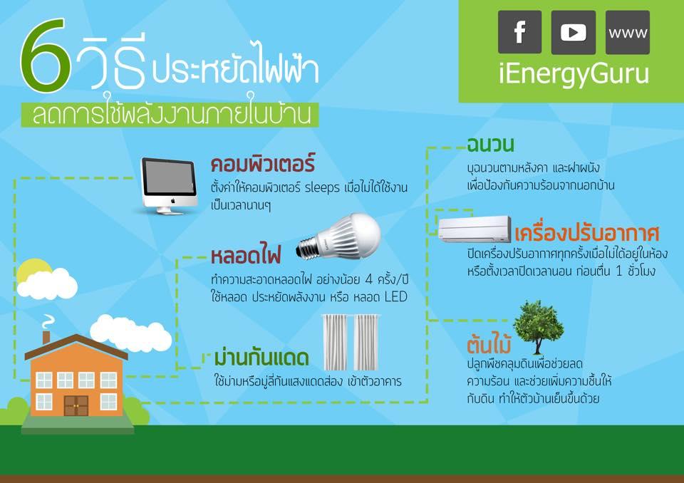 6 วิธีประหยัดไฟฟ้า