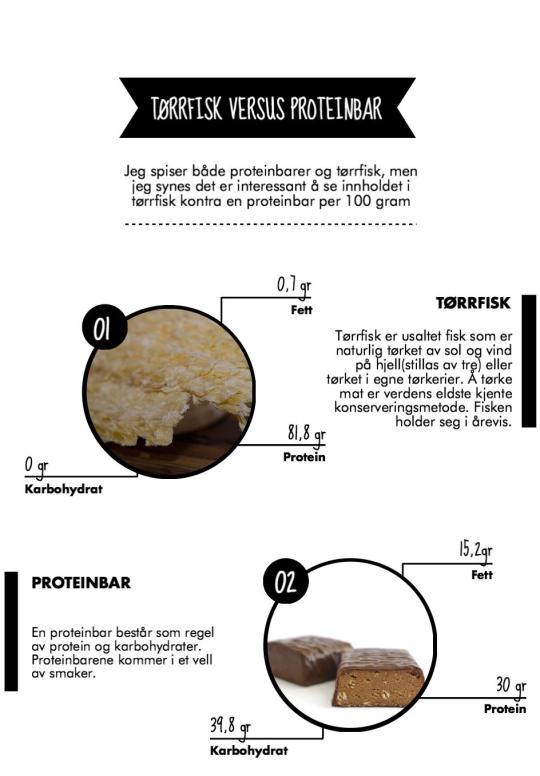 Tørrfisk og proteinbar