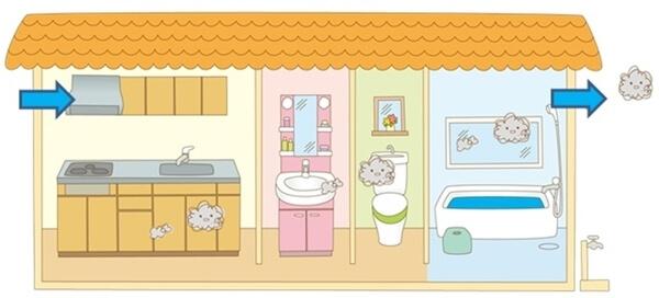 快適な住環境を手に入れるには室内の空気を清浄に保つことが大切