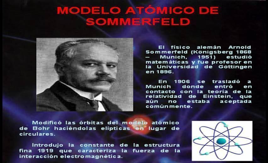 200 años de la Teoría Atómica