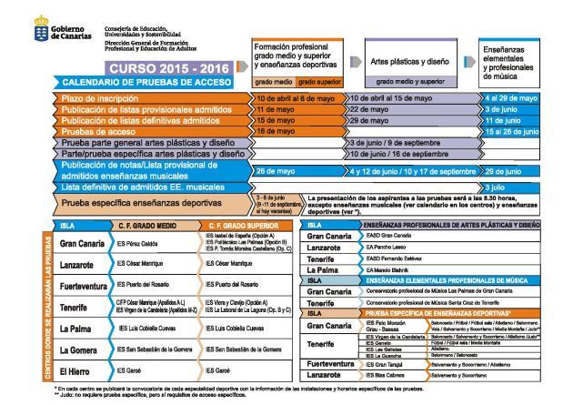 Calendario_pruebas_acceso-2015-page-001