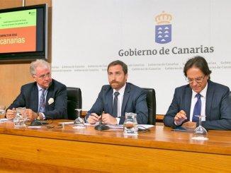 Доходы от туризма и новые рабочие места на Канарском архипелаге