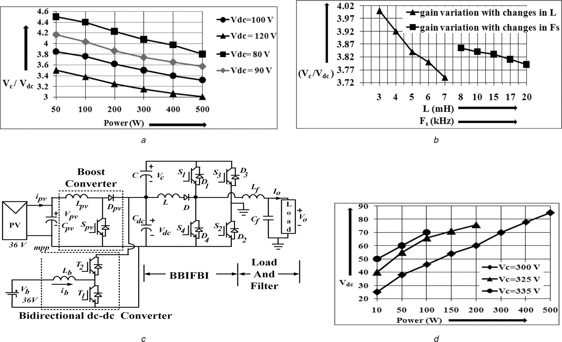 Solar photovoltaic‐based stand‐alone scheme incorporating